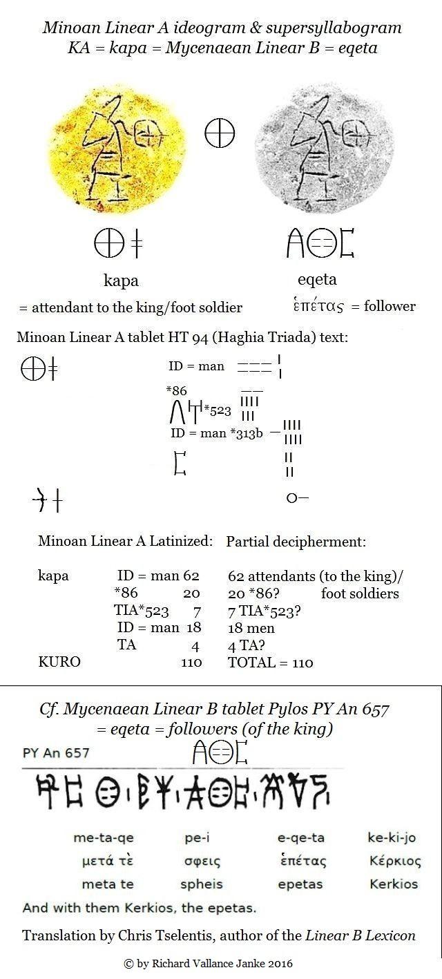 ideogram-eqeta-linear-b-kapa-linear-a